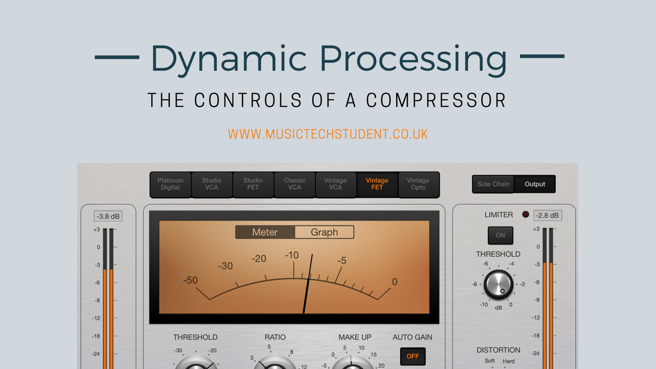Dynamic processing the controls of a compressor
