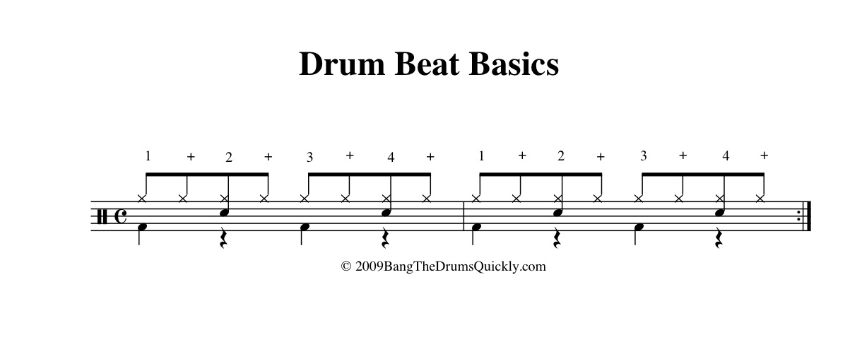 music theory basic drum patterns music tech student. Black Bedroom Furniture Sets. Home Design Ideas