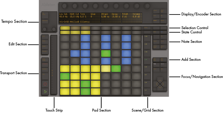 Ableton Push Layout