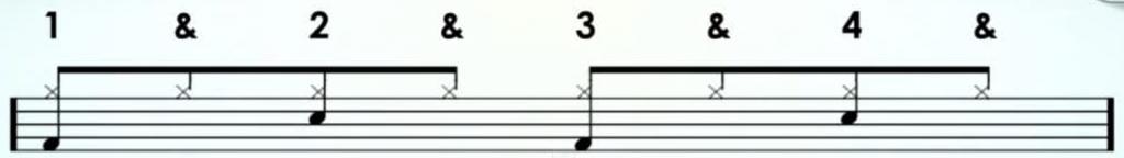 Drum Pattern 1 Straight 8 beat