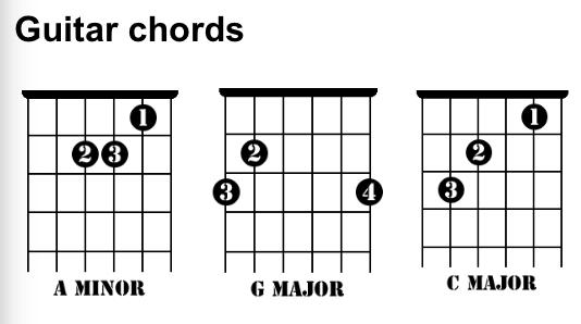Next to me guitar chords
