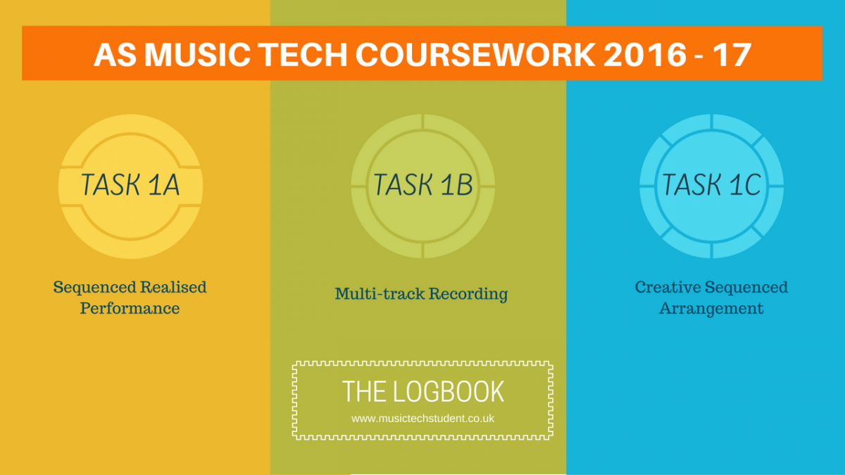 edexcel gcse music coursework forms